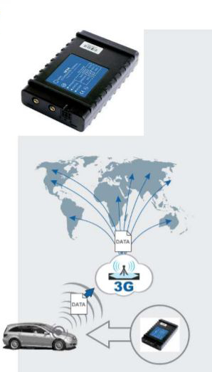 live 3G tracking and data coverage,3G 4G GPS tracker for cars,3G 4G GPS fleet car tracker