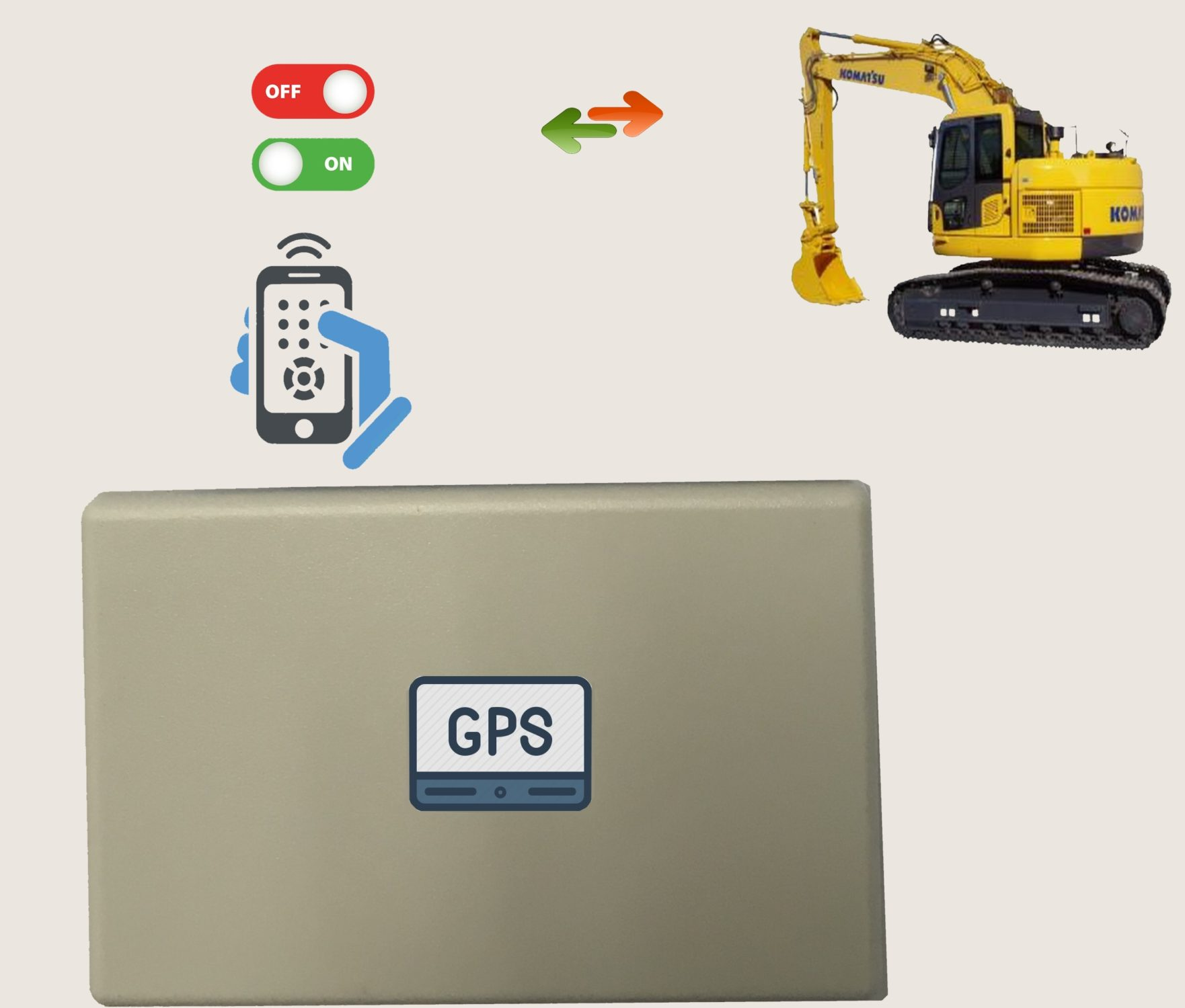4G GPS Remote Machine Disable,Remote Switch-Off Relay,remote switch off relay that can switch off or switch back on the power to the machine